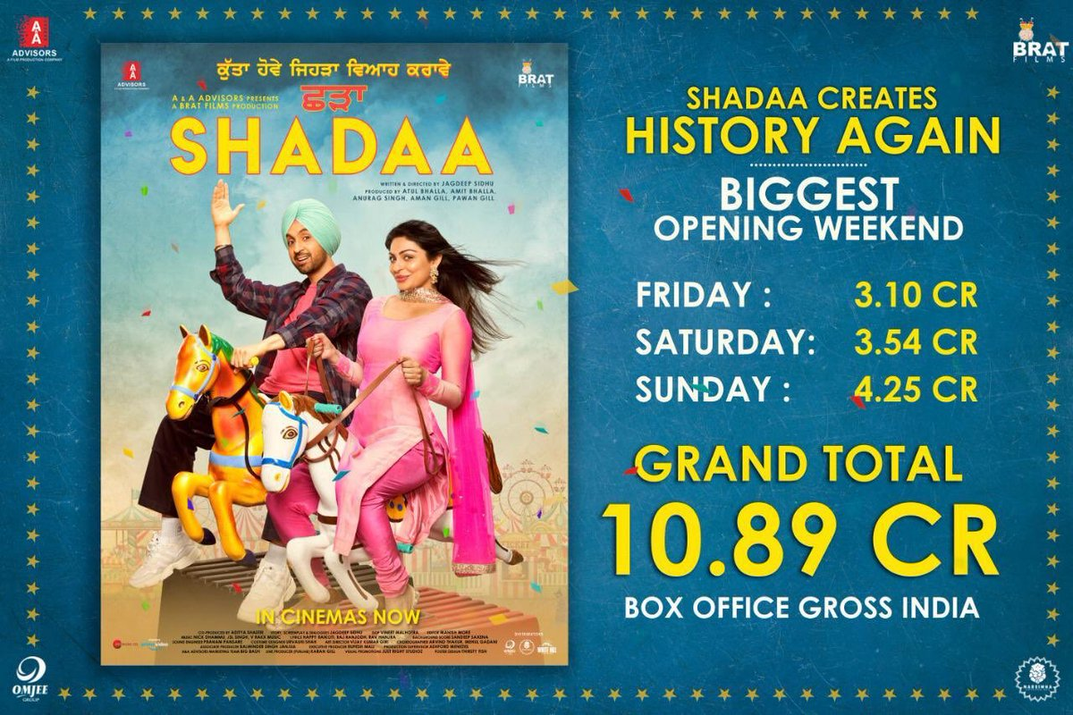 Shadaa Box Office Collection 14